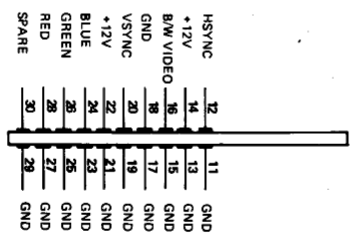 The video edge connector on the M20 side (from the hardware manual)